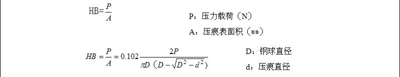 压痕直径与HB对照表